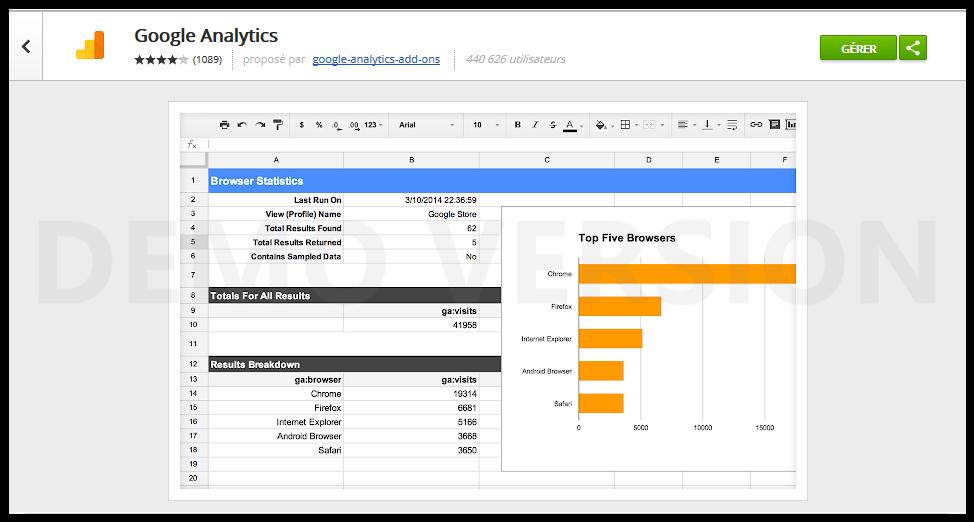 Module Google Analytics pour Google Sheets